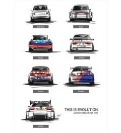 Generations of BMW M3