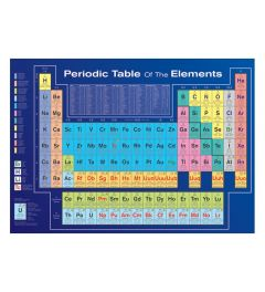 Periodic Table of Elements - Factually Correct